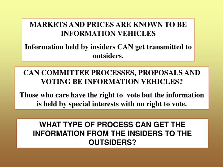 MARKETS AND PRICES ARE KNOWN TO BE INFORMATION VEHICLES