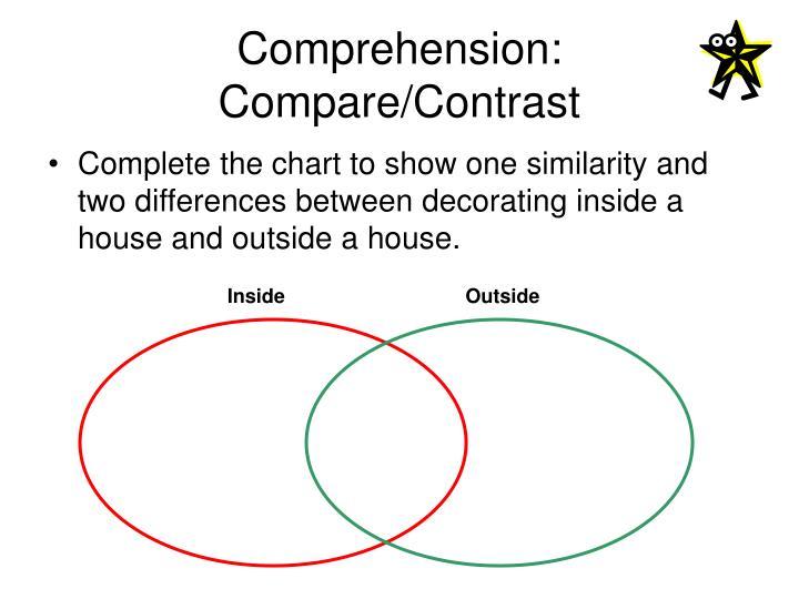 Comprehension:  Compare/Contrast