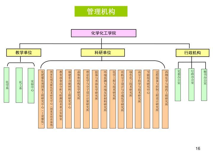化肥催化剂国家工程研究中心(工业催化)
