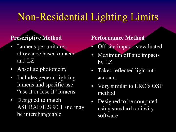 Non-Residential Lighting Limits