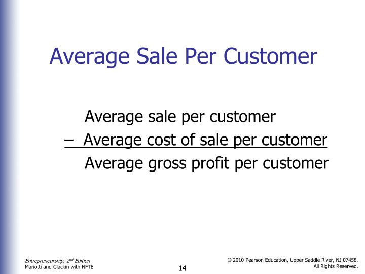 Average Sale Per Customer