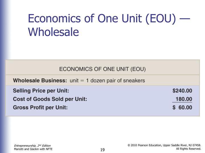 Economics of One Unit (EOU) —Wholesale