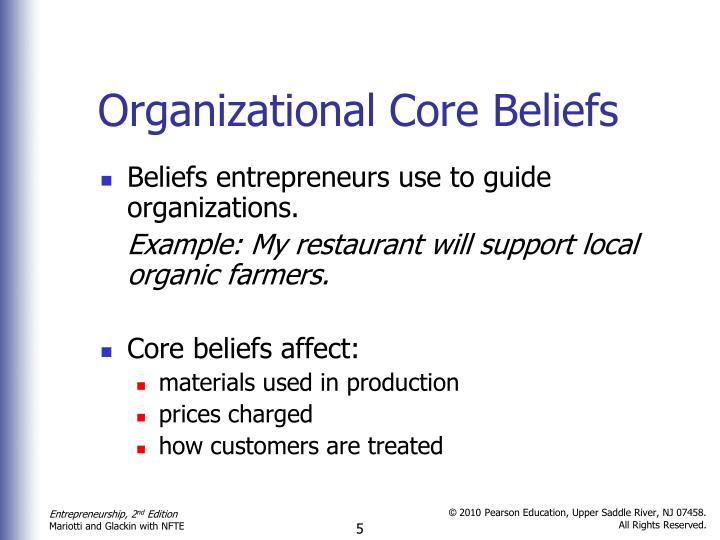Organizational Core Beliefs