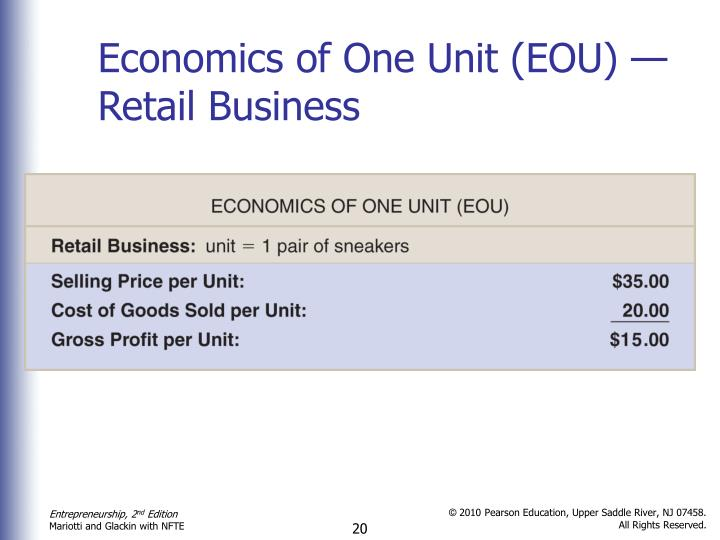 Economics of One Unit (EOU) —Retail Business