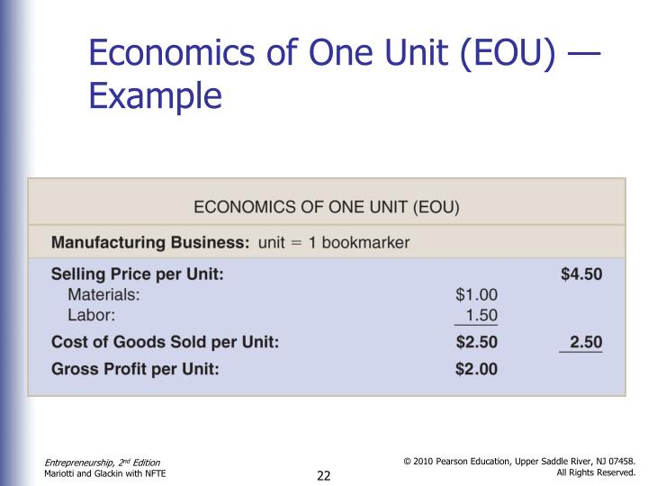 Economics of One Unit (EOU) —Example