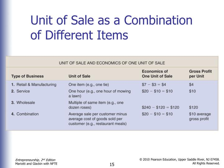 Unit of Sale as a Combination