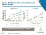 cardiac t2 relationship with cardiac failure and arrhythmia