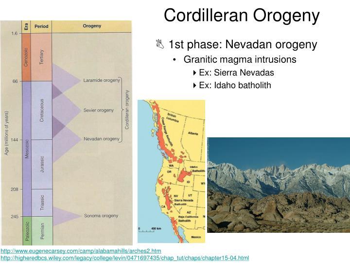 Cordilleran Orogeny