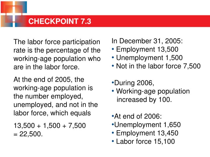 The labor force participation rate is the percentage of the working-age population who are in the labor force.