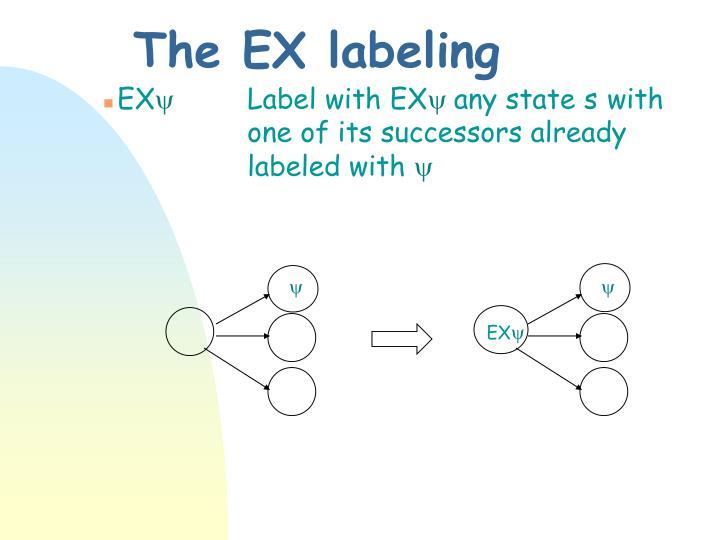 The EX labeling