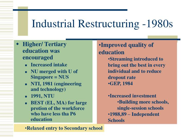 Industrial Restructuring -1980s