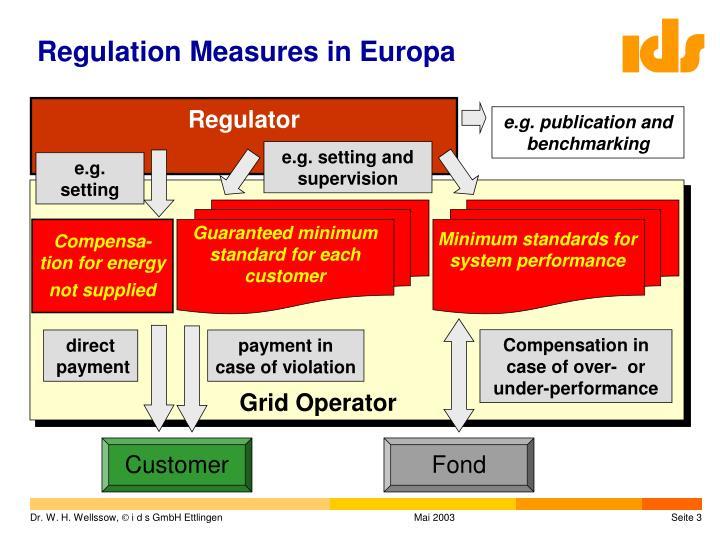 Regulation Measures in Europa