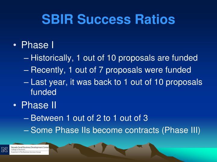 SBIR Success Ratios
