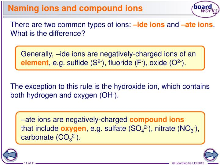 Generally, –ide ions are negatively-charged ions of an