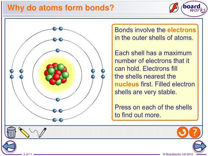 Why do atoms form bonds?
