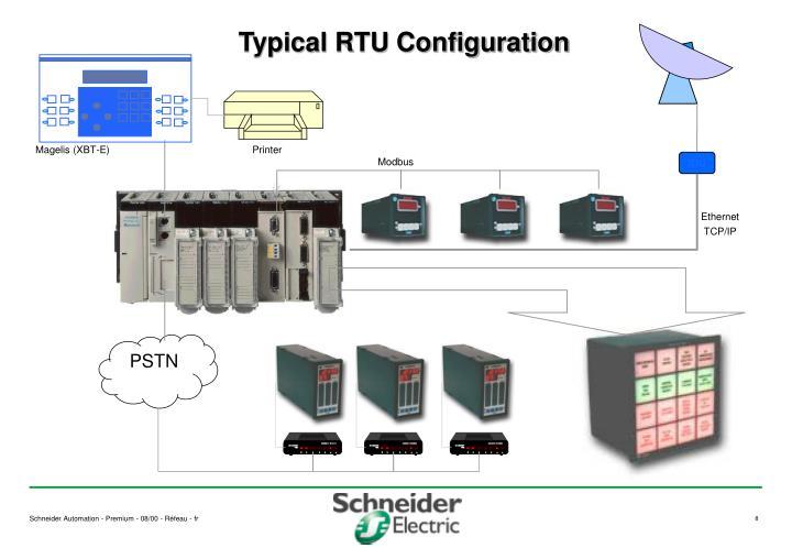 Typical RTU Configuration