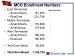 mco enrollment numbers as of 09 01 09