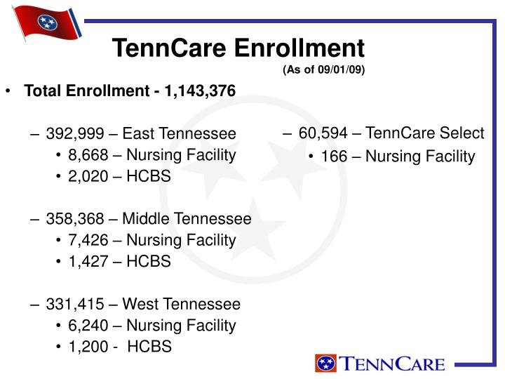 Tenncare enrollment as of 09 01 09