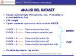 analisi del dataset