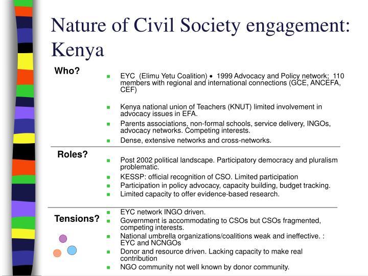 Nature of Civil Society engagement: Kenya