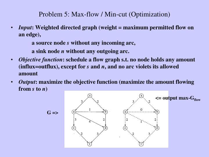 Problem 5: Max-flow / Min-cut (Optimization)