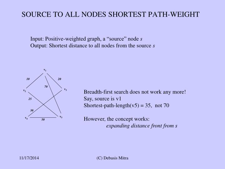 SOURCE TO ALL NODES SHORTEST PATH-WEIGHT