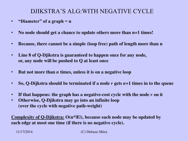 DJIKSTRA'S ALG:WITH NEGATIVE CYCLE