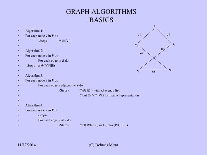 Algorithm 1: