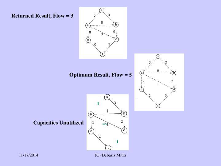 Returned Result, Flow = 3