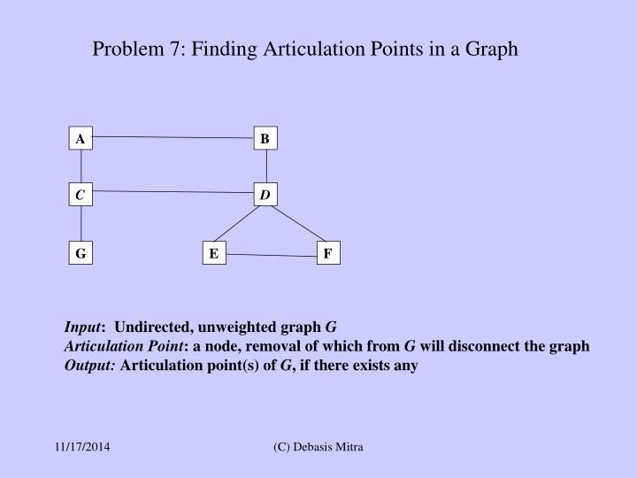 Problem 7: Finding Articulation Points in a Graph