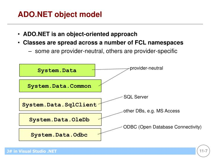 ADO.NET object model