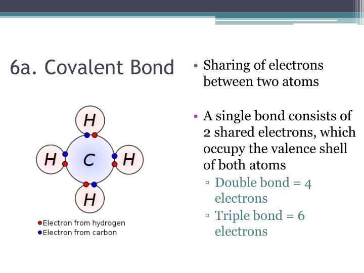 6a. Covalent Bond