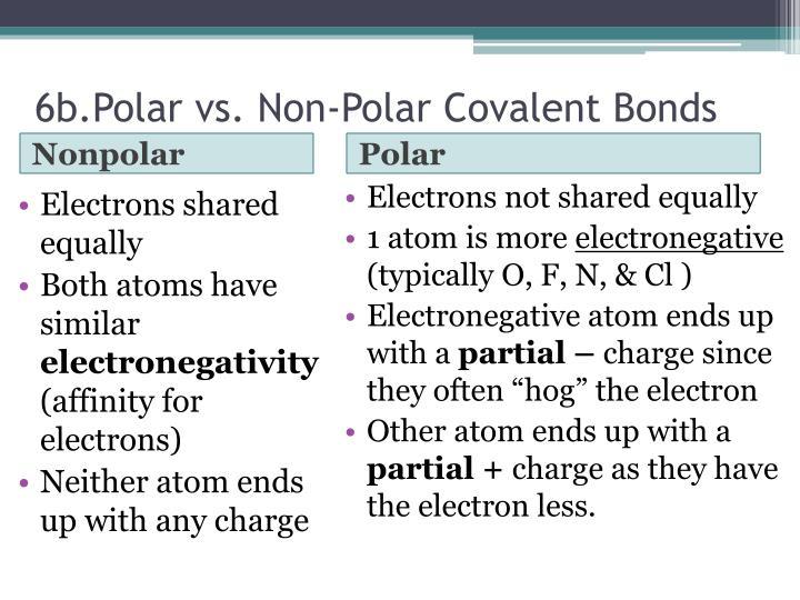6b.Polar vs. Non-Polar Covalent Bonds