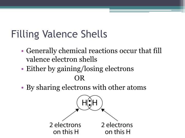 Filling Valence Shells