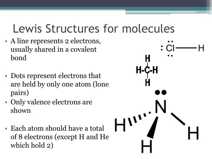 Lewis Structures for molecules