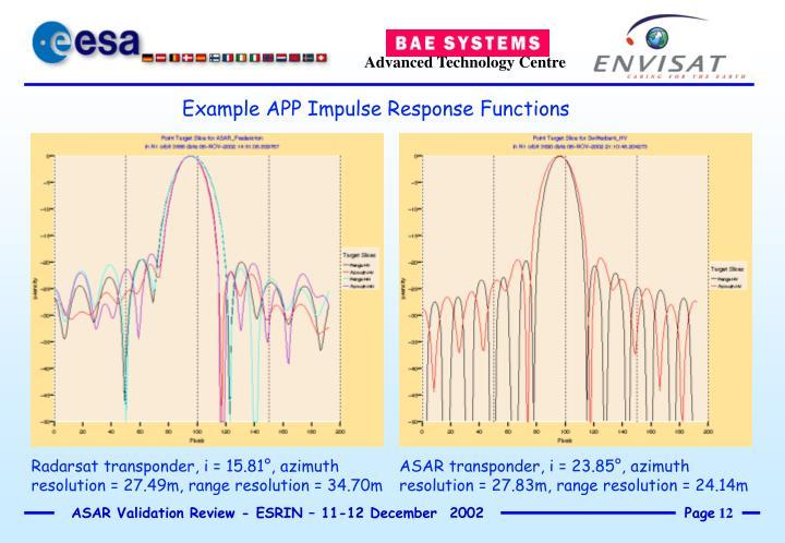Example APP Impulse Response Functions