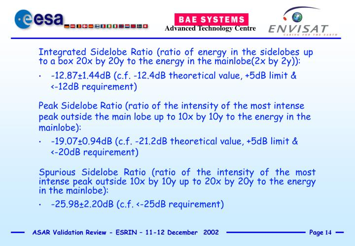 -12.87±1.44dB (c.f. -12.4dB theoretical value, +5dB limit & <-12dB requirement)