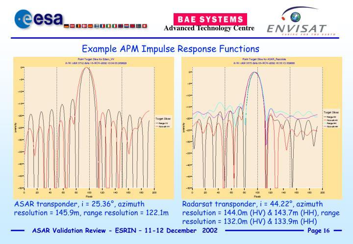 Example APM Impulse Response Functions