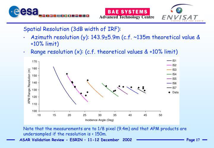 Azimuth resolution (y): 143.9±5.9m (c.f. ~135m theoretical value & +10% limit)