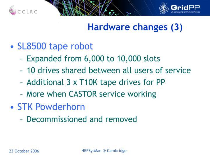 Hardware changes (3)