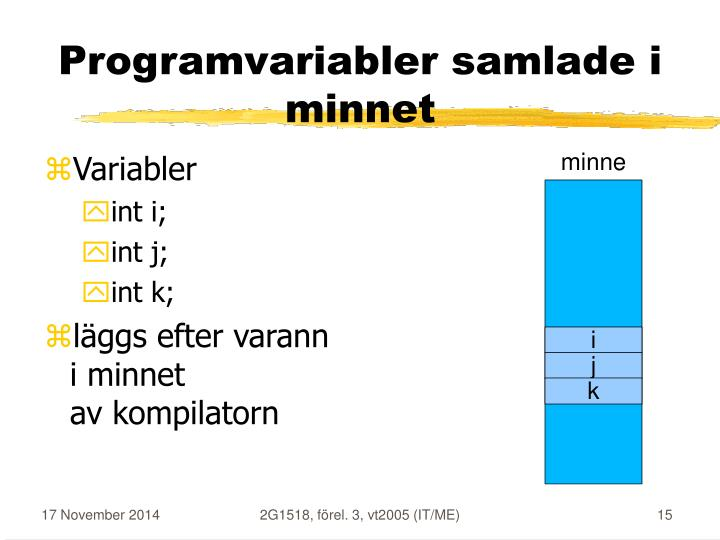 Programvariabler samlade i minnet