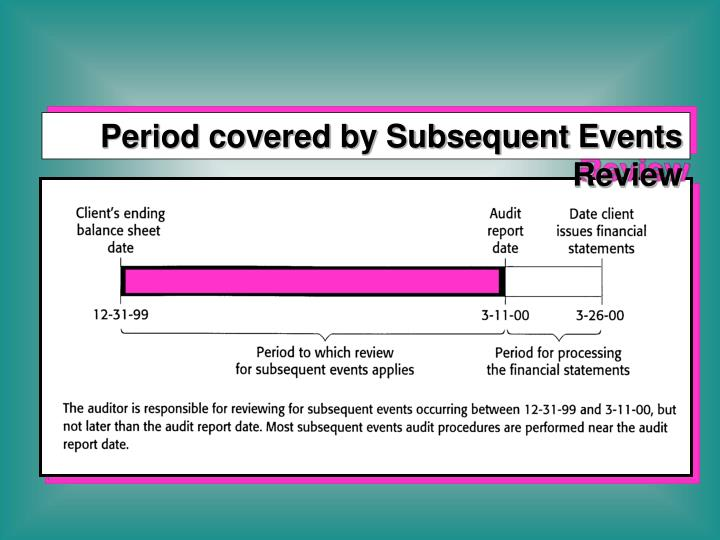 Period covered by Subsequent Events Review