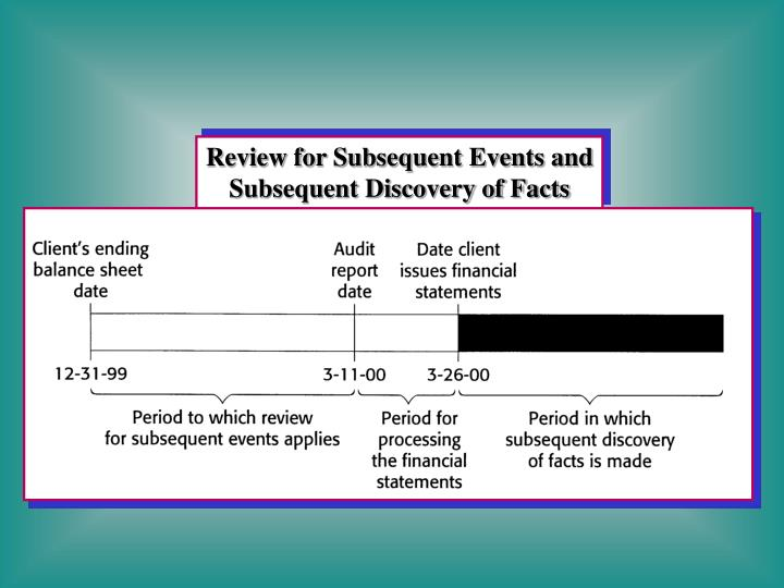 Review for Subsequent Events and