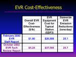 evr cost effectiveness