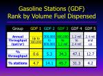gasoline stations gdf rank by volume fuel dispensed