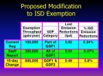 proposed modification to isd exemption