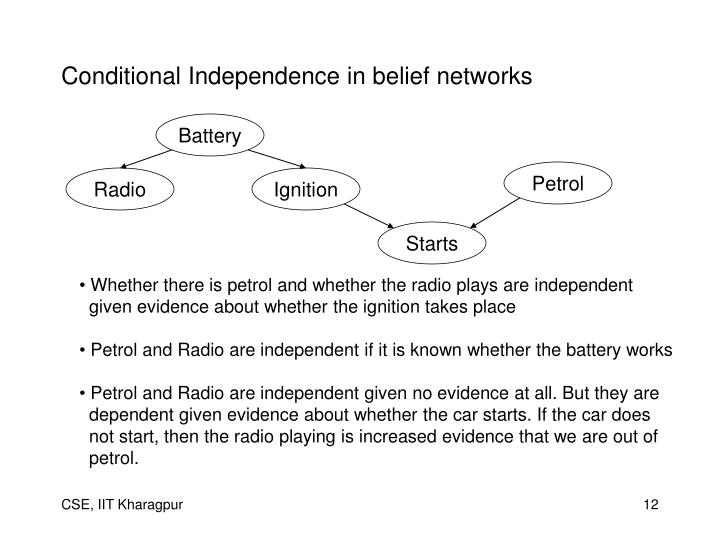 Conditional Independence in belief networks