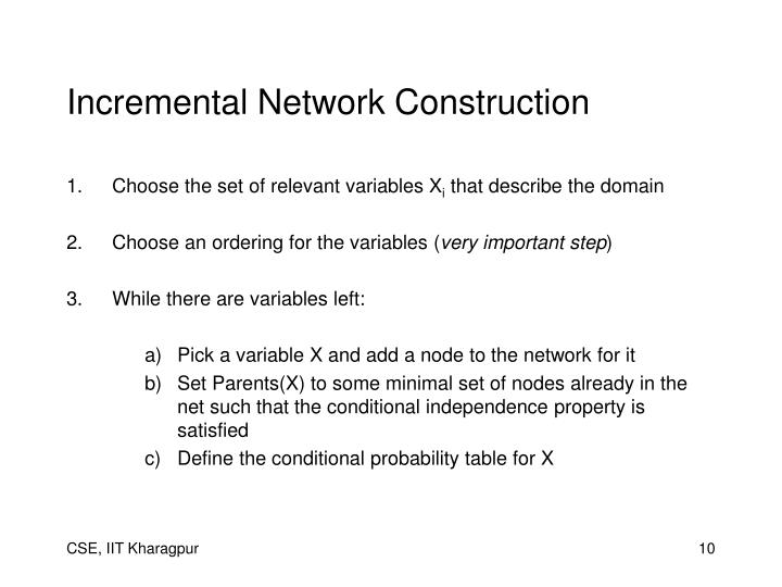 Incremental Network Construction