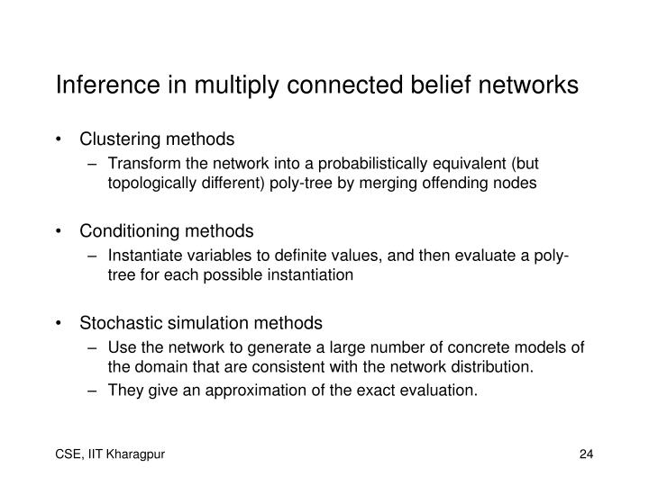 Inference in multiply connected belief networks