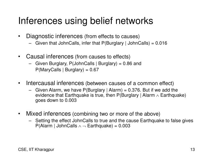 Inferences using belief networks